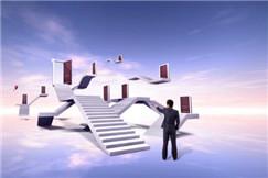 企业需求催动联合办公发展
