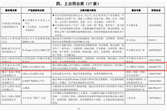 """金山办公""""WPS+云办公解决方案""""入选工信部推荐目录"""